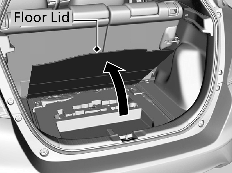 Honda Jazz Tyre Pressure >> Changing A Flat Tyre Jazz 2016 Honda