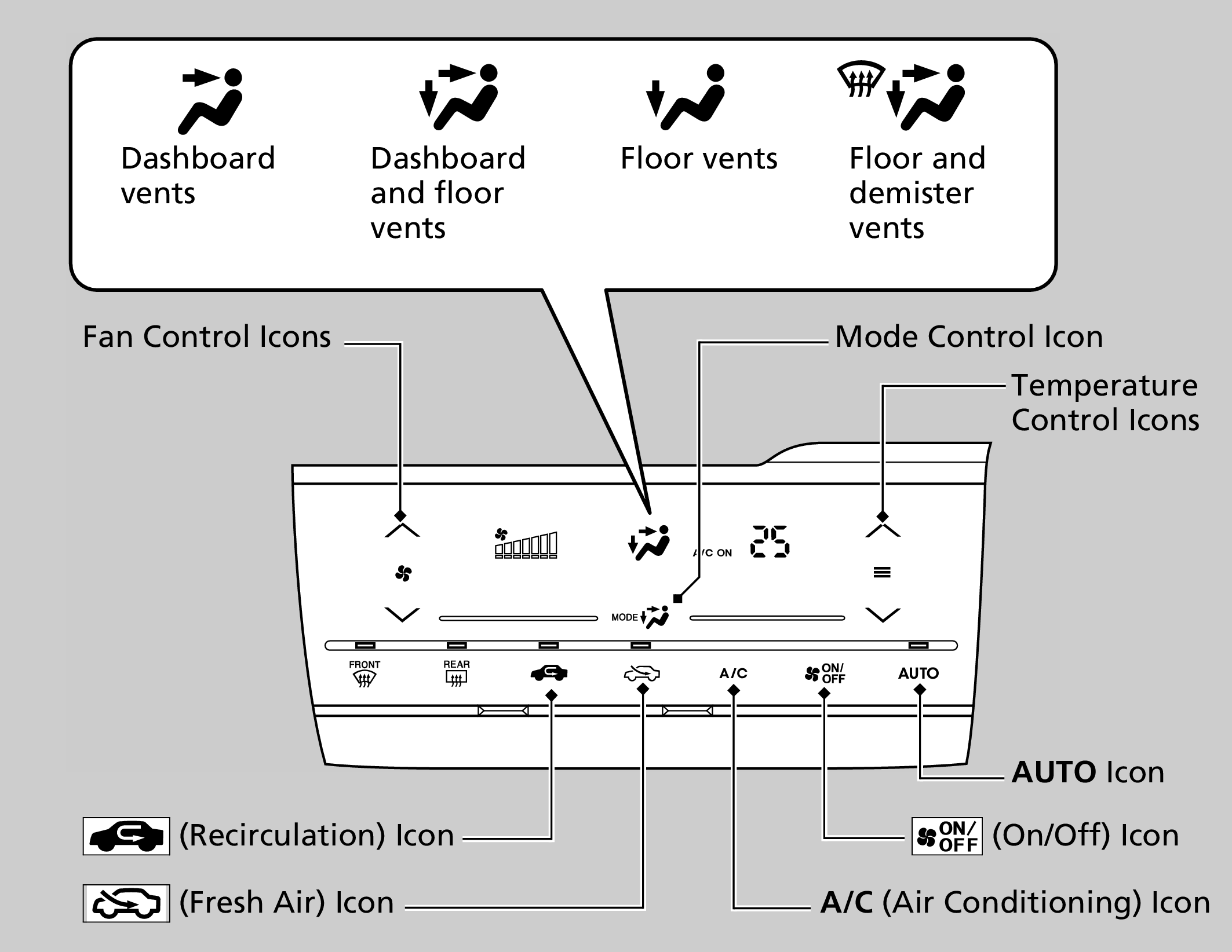 Using Automatic Climate Control Jazz 2016 Honda On Emergency Light Circuit Diagram Use