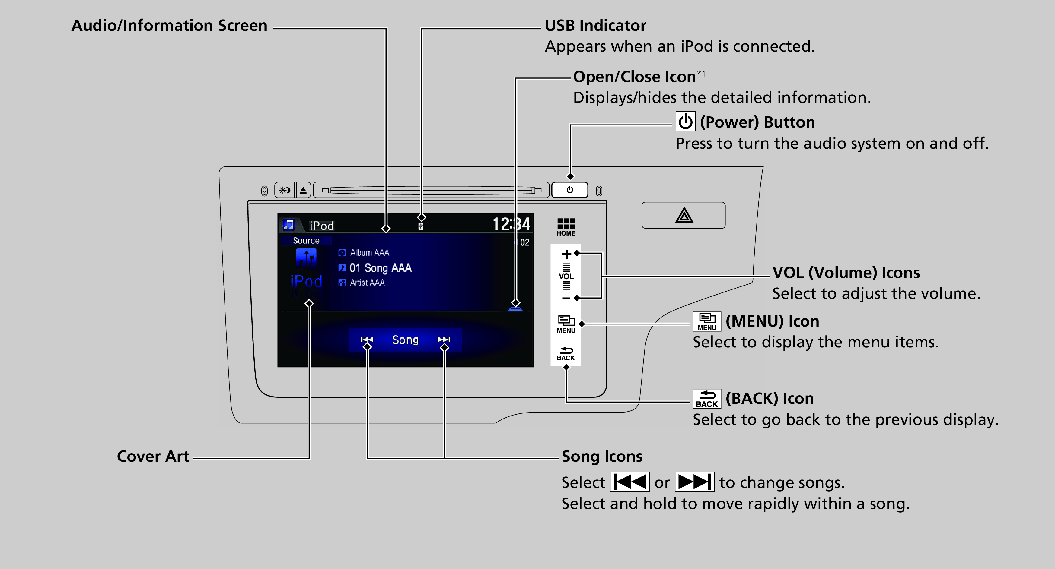 Playing An Ipodmodels With Display Audio System Jazz 2016 Honda Wiring Diagram For Ipod Shuffle Port