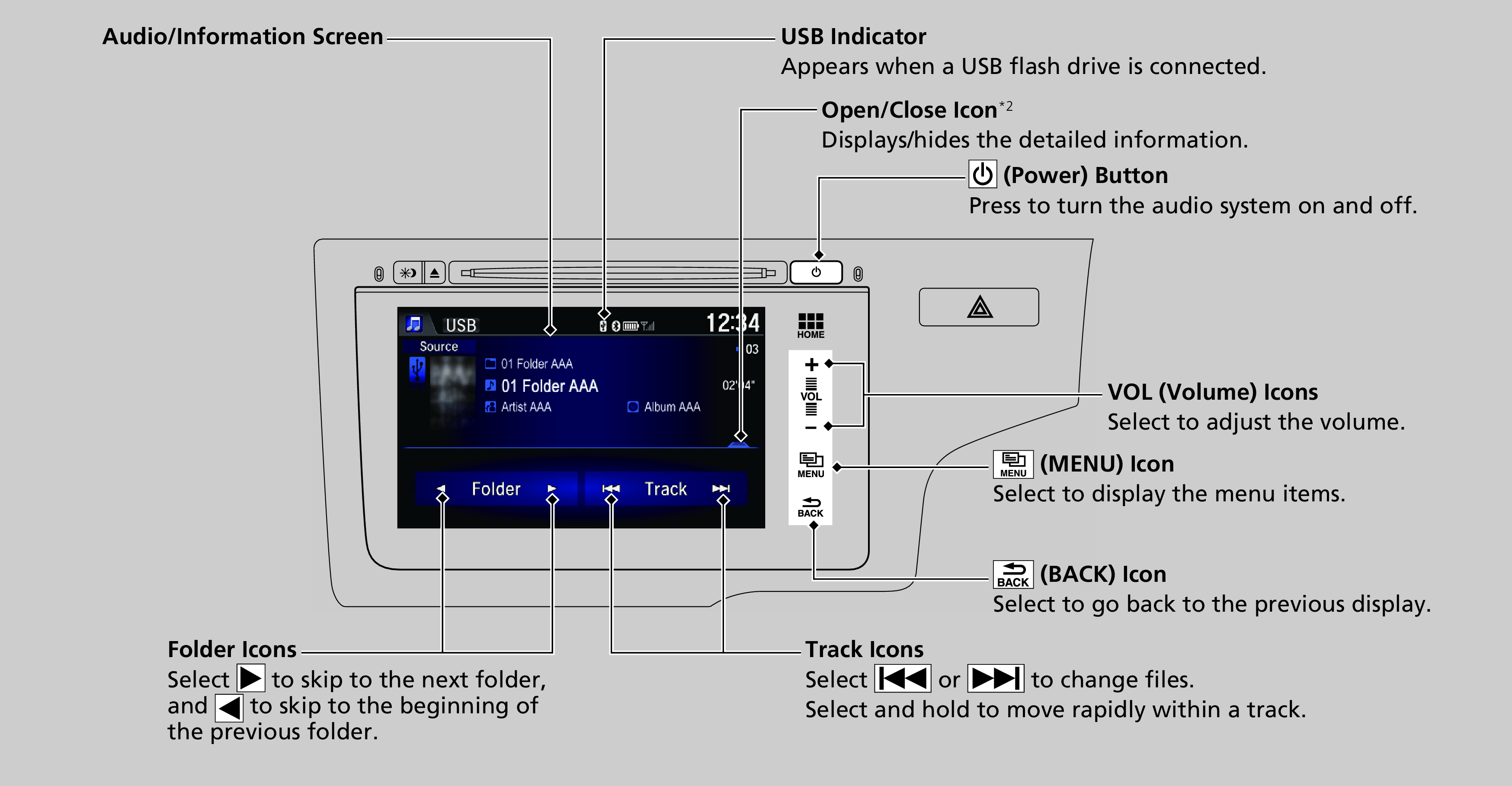 Playing a USB Flash Drive(Models with display audio system) | JAZZ