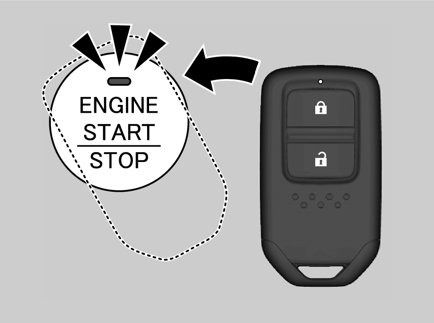 If The Keyless Remote Battery Is Weak Jazz 2016 Honda