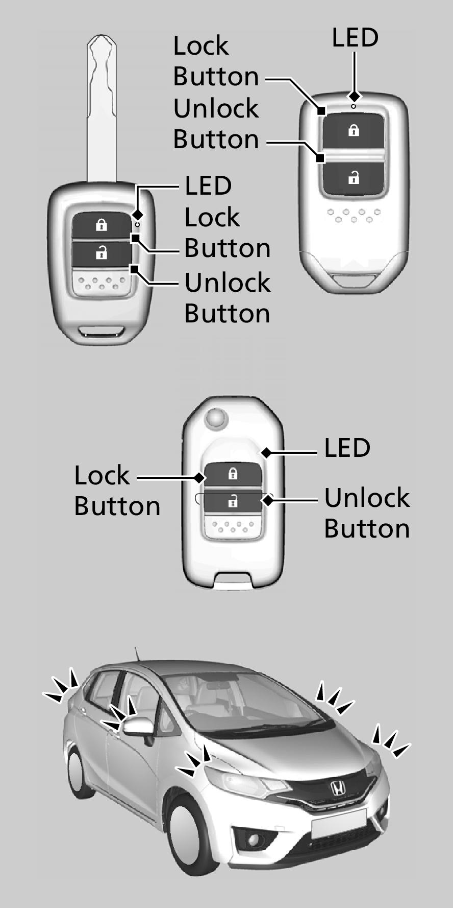 Car Remote Unlocker >> Locking Unlocking The Doors From The Outside Jazz 2016 Honda