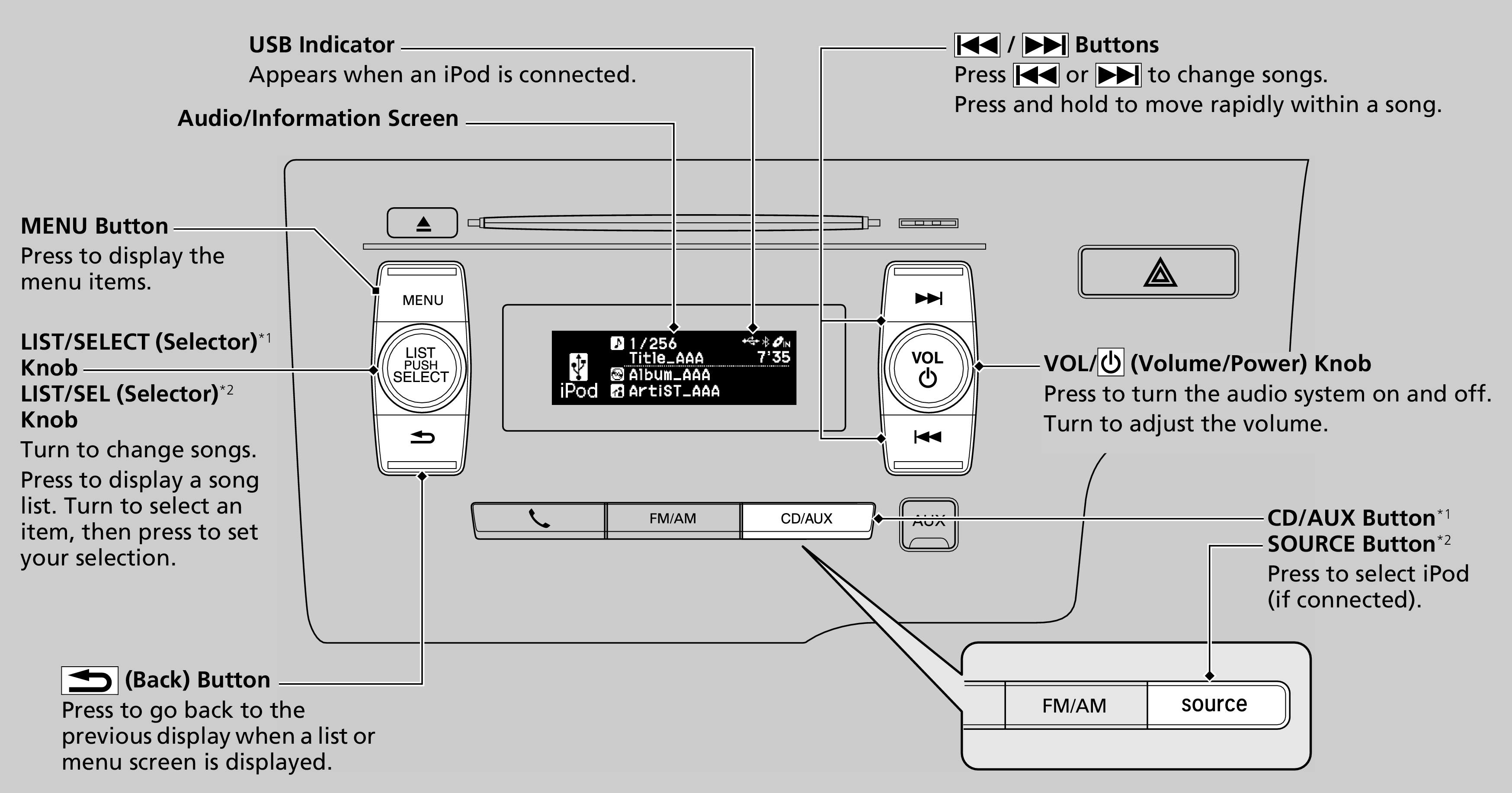 Playing An Ipodmodels With Monochrome Audio System Jazz 2016 Honda Wiring Diagram For Ipod Shuffle Port