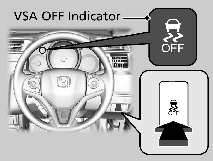Vehicle Stability Assist (VSA) System* | JAZZ 2016 | Honda