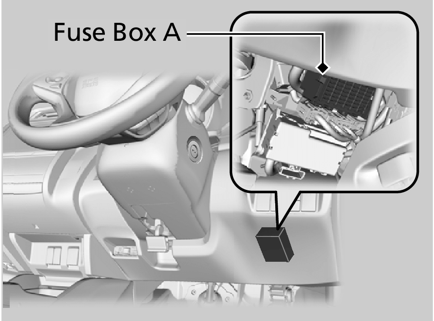 Location Of Fuse Box Honda Fit