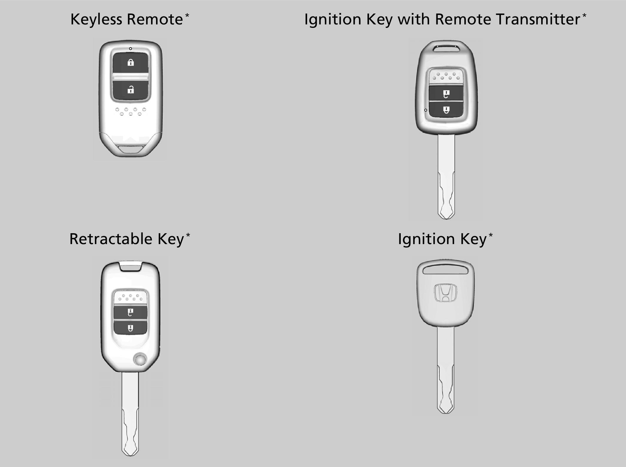 Key Types And Functions Jazz 2016 Honda