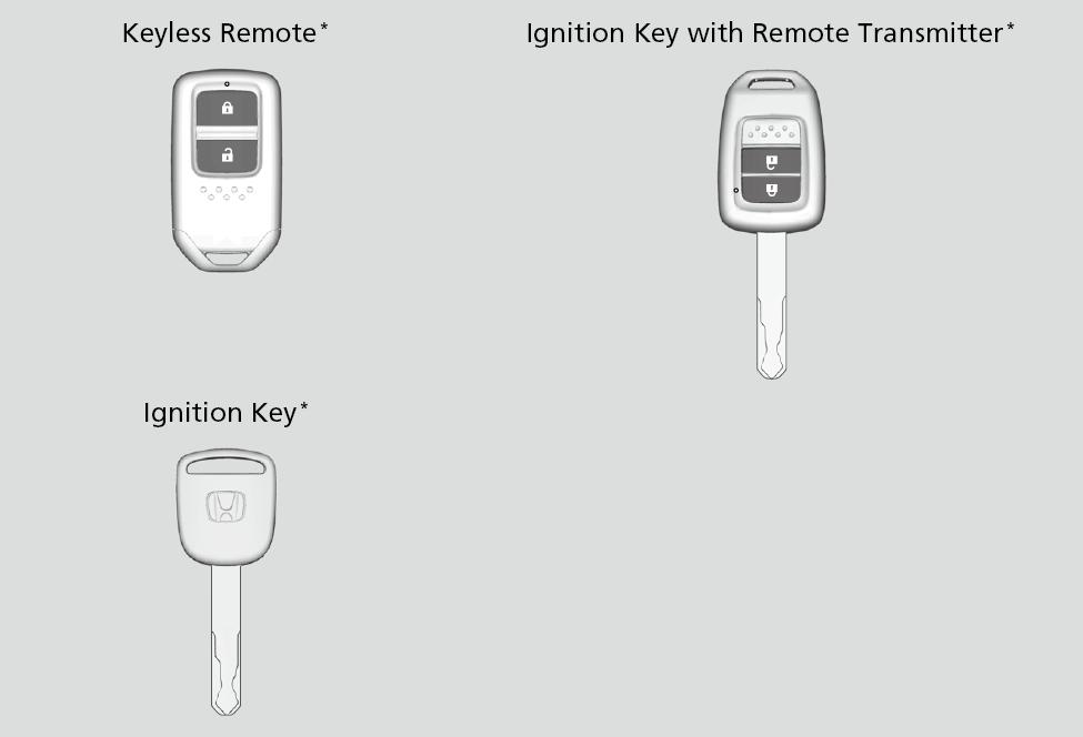Key Types and Functions | WR-V 2017 | Honda